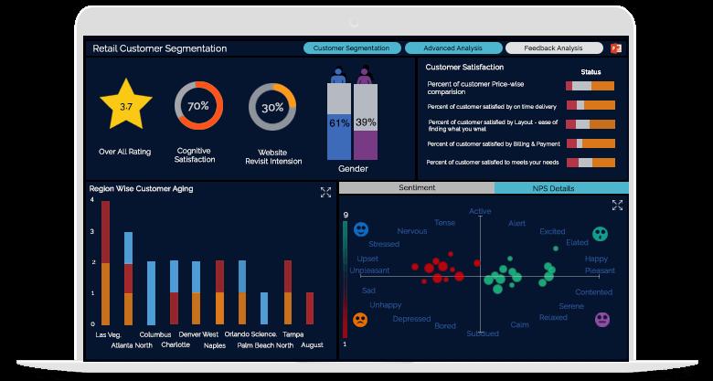 BDB Customer Analytics